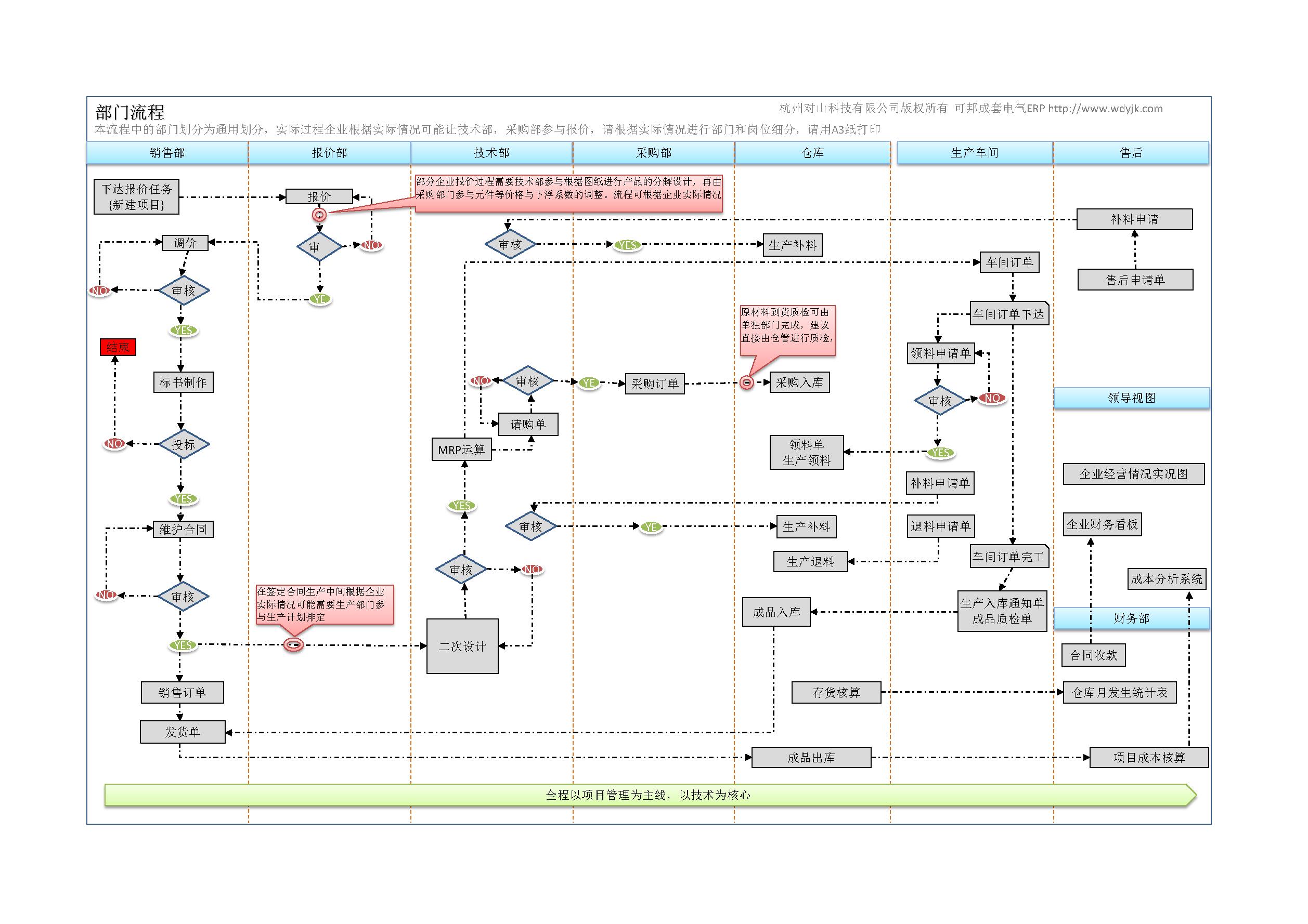 电路 电路图 电子 户型 户型图 平面图 原理图 2515_1778